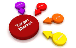 Target Market Chart Circle diagram text Arrow color Stock Photo