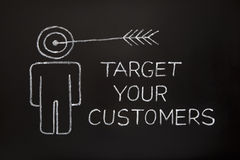 Target your customers. 'Target your customers' concept made with white chalk on a blackboard Royalty Free Stock Images