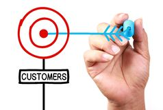 Target Your Customers Royalty Free Stock Photo