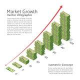 Targowy wzrostowy wektorowy tło z mapy i dolara waluty rachunkami Isometric bankowość i finansowy pojęcie ilustracja wektor