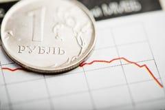 Tarief van de Russische roebel (ondiepe DOF) Royalty-vrije Stock Foto