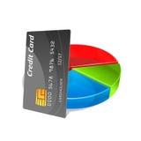 Tarjeta de crédito bancaria con el gráfico de sectores Imágenes de archivo libres de regalías