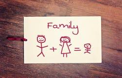 Tarjeta de felicitación de la familia Fotos de archivo libres de regalías