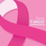 Tarjeta de la conciencia del cáncer de pecho Imágenes de archivo libres de regalías