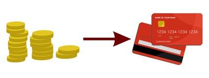 Tarjeta y dinero de banco Imagen de archivo libre de regalías