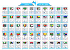 Tarjetas de información de África Imagen de archivo libre de regalías