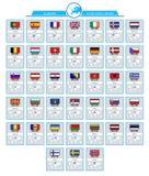 Tarjetas de información de Europa Imágenes de archivo libres de regalías