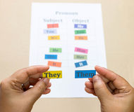Tarjetas inglesas coloridas de la palabra en manos Imagenes de archivo