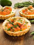 Tartlets Royalty Free Stock Image