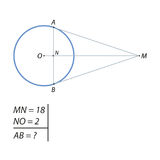 The task of finding the chord. Landing on a circle with center O at points A and B, intersect at point M. Find the chord AB, if the segment MO divided it into Royalty Free Stock Images