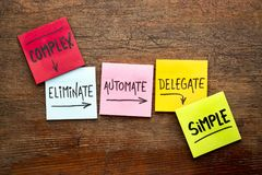 Task management concept: eliminate, automate, delegate. Task management concept from complexity to simplicity: eliminate, automate, delegate. Handwriting on royalty free stock photography