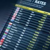 Tassi di avvicendamento di valuta Fotografia Stock Libera da Diritti