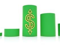 Tasso del dollaro Fotografia Stock