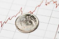 Tasso di cambio della rublo Fotografie Stock Libere da Diritti