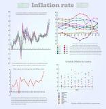 Tasso di inflazione Immagini Stock