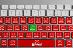 Tastatur mit rotem Spam-E-Mail-E-Mail-Knopf lizenzfreies stockbild