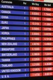 taux de change d'affichage de panneau Photographie stock libre de droits