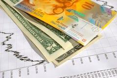 Taux de change d'USD/CHF (dollar-franc). Image stock