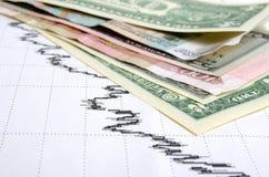 Taux de change de rouble Image libre de droits