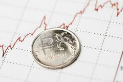 Taux de change de rouble Photos libres de droits