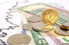 Taux de rouble Photos libres de droits