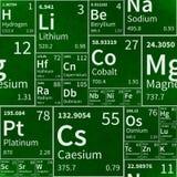 Tavola degli elementi chimici sulla lavagna verde della scuola con il modello di struttura illustrazione vettoriale