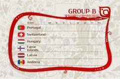 Tavola dei risultati, modello del gruppo B di calcio di vettore Fotografia Stock Libera da Diritti