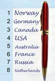 Tavola delle medaglie di Olympics Fotografia Stock Libera da Diritti