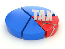 Tax avoidance Royalty Free Stock Images