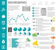 Tax infographics set. Government tax money finance cut paying reducing symbols infographics set with charts vector illustration Royalty Free Stock Photo