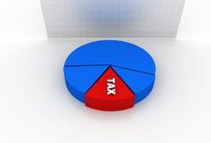 Tax Pie Chart Stock Image