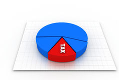 Tax Pie Chart Royalty Free Stock Photography