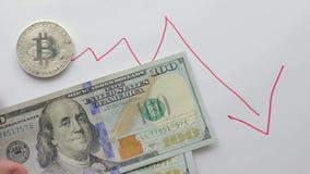 A taxa de Bitcoin está caindo contra o dólar vídeos de arquivo