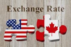 A taxa de câmbio do dólar americano ao dólar canadense Fotos de Stock Royalty Free
