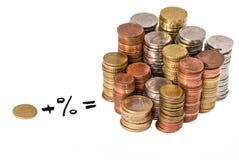 Taxa de interesse com lucro Fotografia de Stock Royalty Free