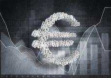 Taxa de moeda do Euro, rendição 3D Imagens de Stock