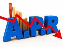 Taxa de porcentagem anual Fotos de Stock