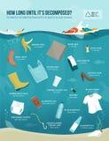 Taxas calculadas da decomposição de desperdício em nossos oceanos ilustração royalty free