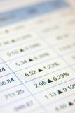Taxas conservadas em estoque Fotos de Stock Royalty Free