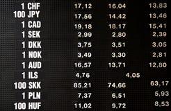 Taxas de câmbio da moeda Foto de Stock
