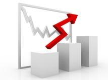 Taxas do gráfico e do estoque de negócio Fotografia de Stock
