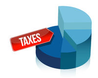 Taxes pie chart illustration Royalty Free Stock Photo