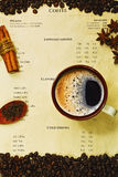 Taza de café del café express en menú del café Imagen de archivo