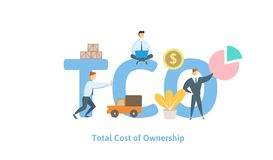 TCO, coste total de la propiedad Concepto con palabras claves, letras e iconos Ejemplo plano del vector en el fondo blanco stock de ilustración