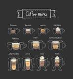 tCoffeemeny kaffe isolerad set white Olika typer av kaffe Del 2 royaltyfri illustrationer