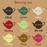 Tea brewing infographic, guide. Printable teapot icons with temperature and tea type Royalty Free Stock Photos
