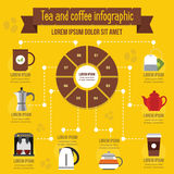 Tea and coffee infographic concept, flat style Stock Image