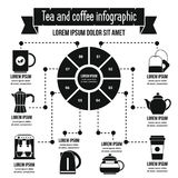Tea and coffee infographic concept, simple style Royalty Free Stock Photo