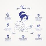 Tea menu design. With Geisha. Blue pen drawings Royalty Free Stock Photo