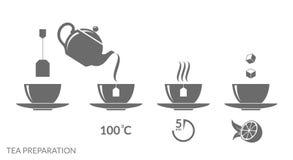 Tea preparation. Instruction Stock Photo
